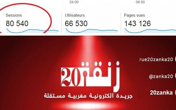 ارتفاع عدد زوار موقع Rue20.Com الى 80 ألفاً في اليوم الواحد