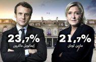 'مارين لوبان' و 'ماكرون' يتأهلان للدور الثاني للانتخابات الرئاسية الفرنسية