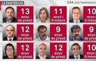 القضاء الإسباني يصدر عقوبات حبسية قاسية في حق زعماء الإنفصال بكتالونيا